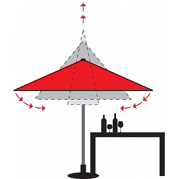 Produktové foto DOPPLER Slunečník Doppler PROFILine ALU EXPERT 400 809 červená